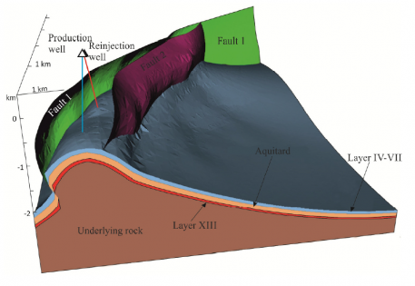 The use of UAV for geothermal exploitation monitoring: Khankala field example
