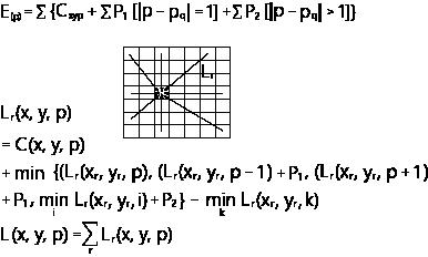 Agisoft Metashape Professional формула расчета